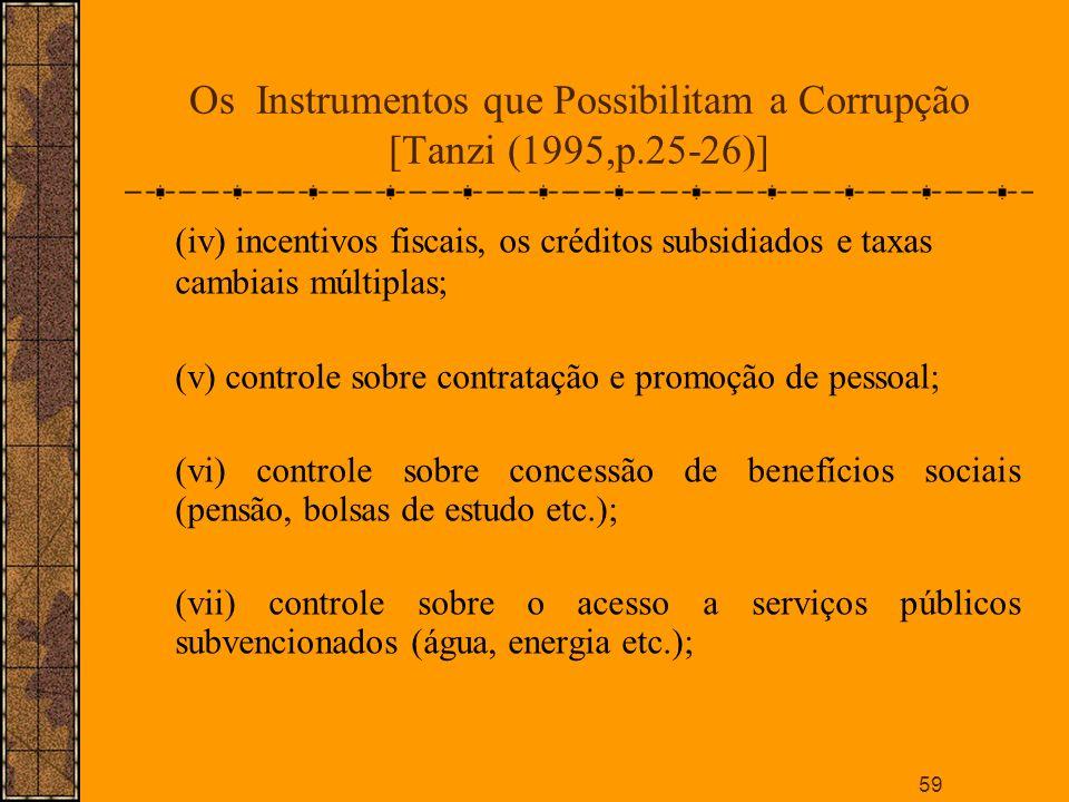 Os Instrumentos que Possibilitam a Corrupção [Tanzi (1995,p.25-26)]